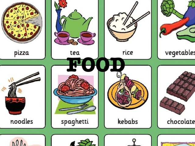 Learn Your Food In English by English Time
