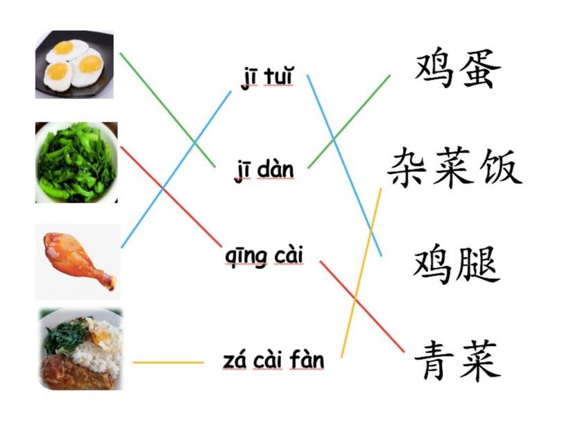 Lesson 15  by Lin Laoshi