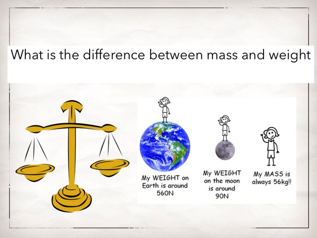 Mass Vs Weight by Francis Akomeah