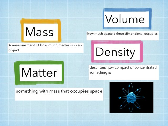 Matter and Mass  by alexandra  kaleugher