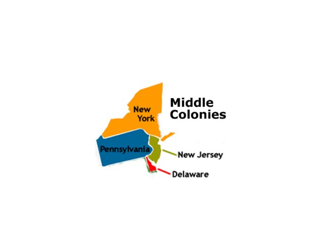 Middle Colonies by Michelle Knight