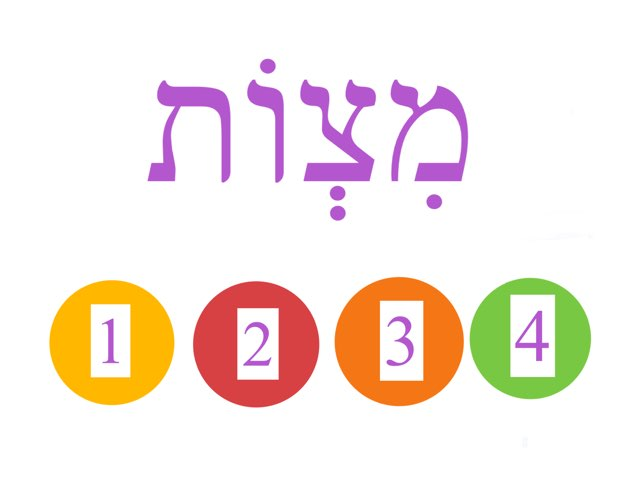 Mitzvos of Purim by Morah Leah