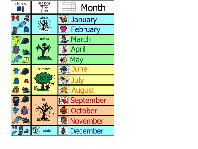 Months Of The Year 2 by Erin Previte
