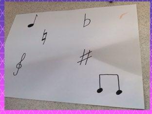 Musiikin Teoria by Emilia luostarinen