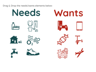 Needs vs. Wants by Julio Pacheco