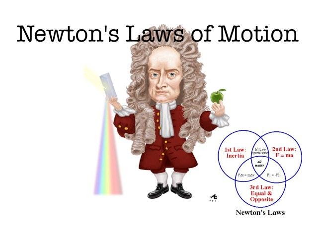 Newton's Laws Of Motion by Rita Deveer