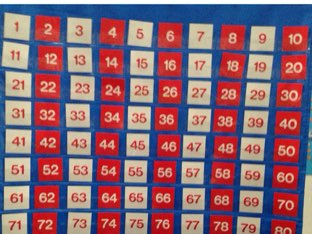 Number Chart 1-20 by Gecko SKPS