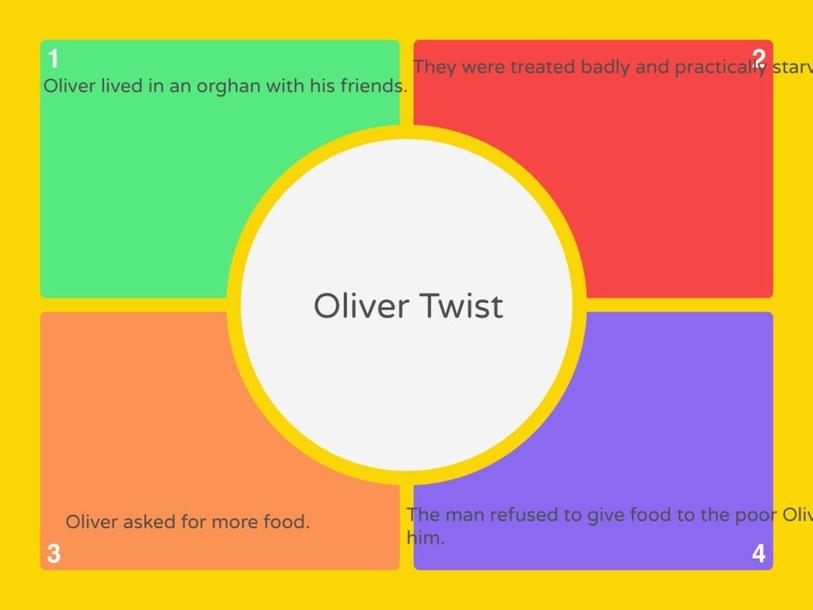 Oliver Twist . by ramia banna