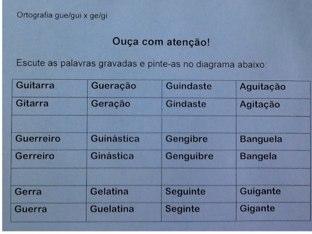 Ortografia gue/gui  x ge/gi by Graded School