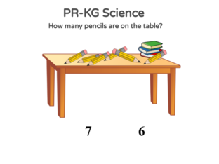 PR-KG 2  Science 20/04/2021 by Vantage KG