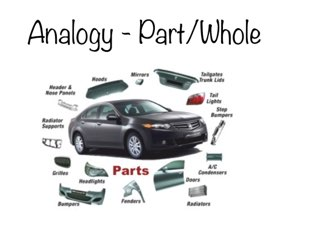 Part/Whole Analogy by Madonna Nilsen