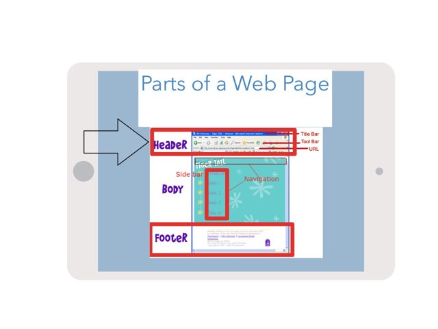 Parts Of A Webpage by Linda Lonergan