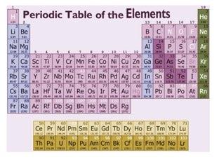 Periodic Table Level 1 by Kandra Auwerda