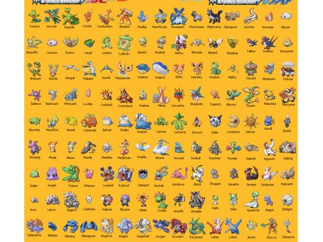 Pokemon by Tam Truong