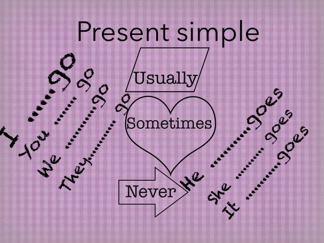 Present Simple by دينا البدري