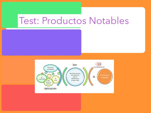 Productos Notables by Fátima Widman