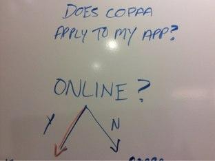 R U COPPA? by Yogev Shelly