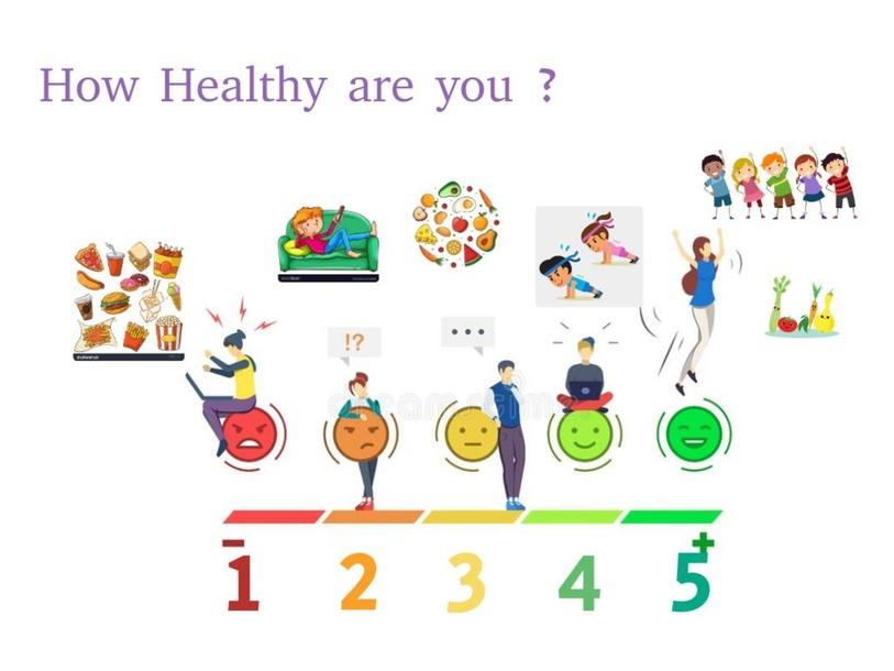 Rating Scale Healthy Unhealthy Habits  by Nimisha Maliwar