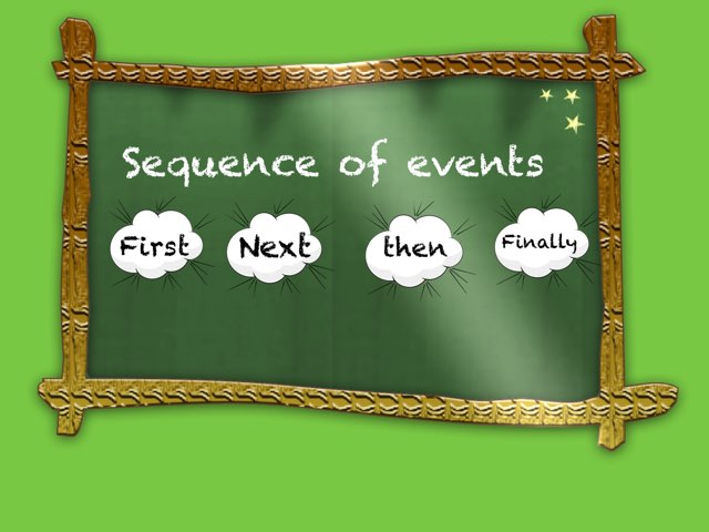 Sequence Adverbs by Safaa Mohamed