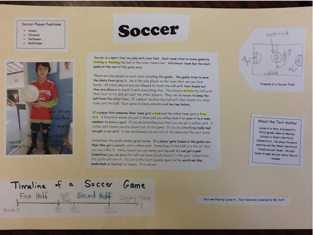 Soccer Text Features by Jennifer Dorl