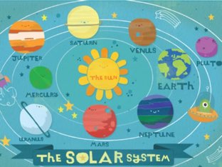 Solar System Year 5 by Cool kid