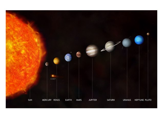 Solar System by Cait Pringle