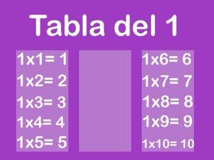 Tabla Del 1 by Inma Cozar