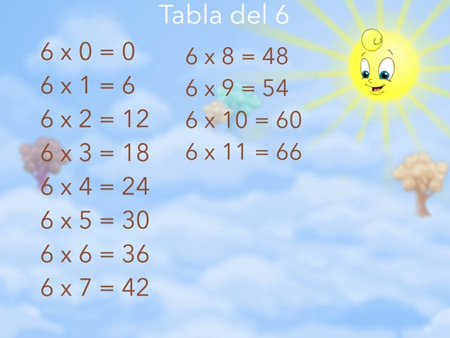 Tabla Del 6 by Inma Cozar