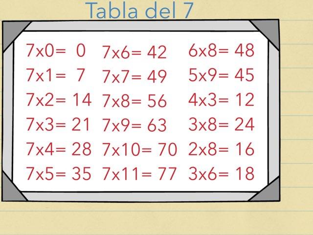 Tabla Del 7 by Elena Sánchez