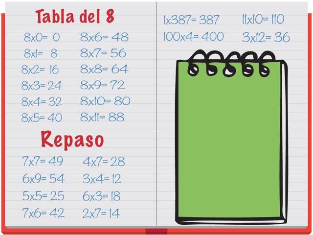 Tabla Del 8 by Elena Sánchez