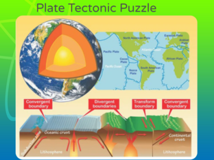 Tectonic Science by Pablo Nieves Catala