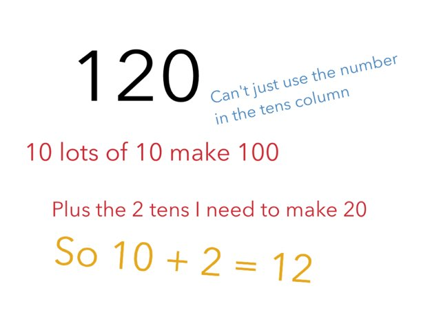 Tens In A Number by Jonathan Mulholland