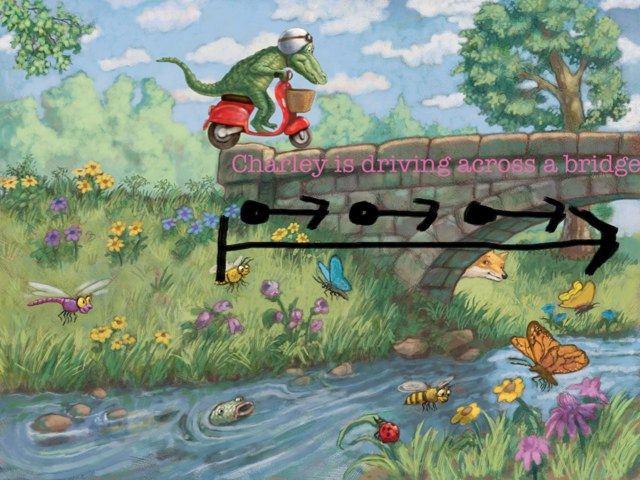 The Alligator by Montana Woodard