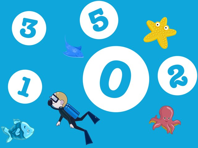 The Number 0 by Aliesha Davies