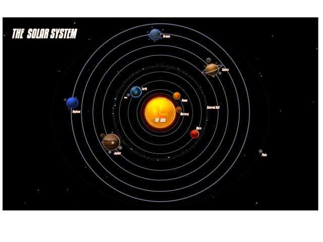 The Solar System Game by Britne Kiener