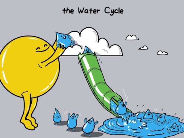 The Water Cycle by Erica Guillory