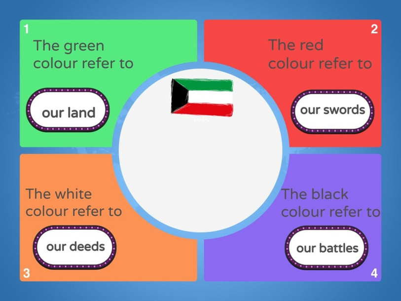 The Kuwaiti Flag by Senda Ouanes