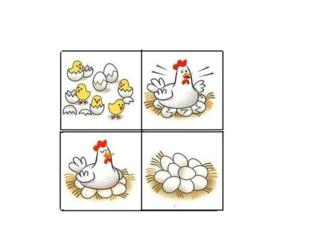 Thema Pasen: Wat gebeurt er eerst? by Elke Fioole