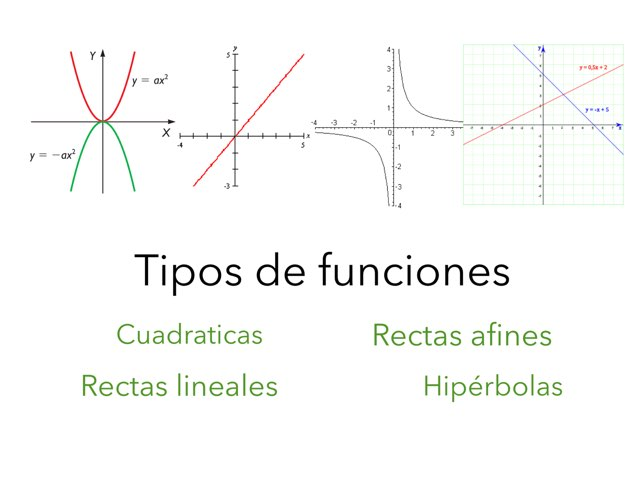 Tipos De Funciones by Belen Ariño
