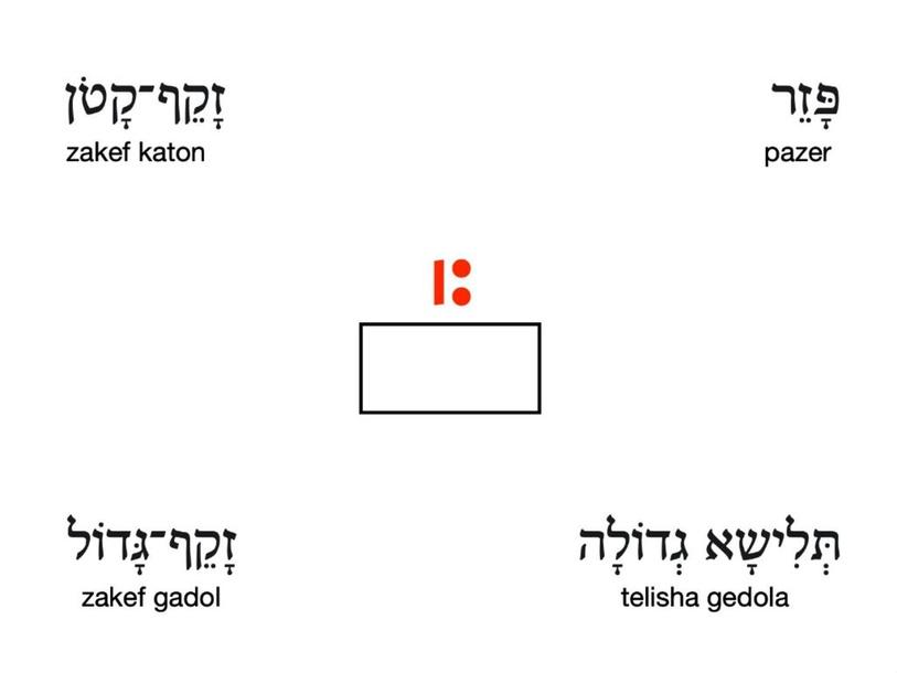 Torah Trope Part 1 by Chaim Galfand