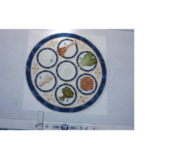 קעָרָה      . שֶל       . ירדן by 2nd Grade
