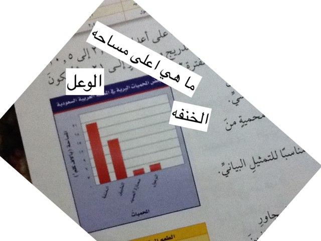 الرياضيات by Rahaf almutiri