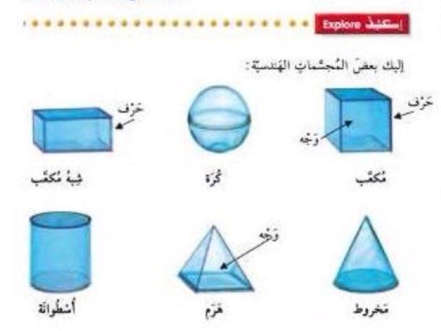 الصف الثالث الفصل الثاني  by Haya All