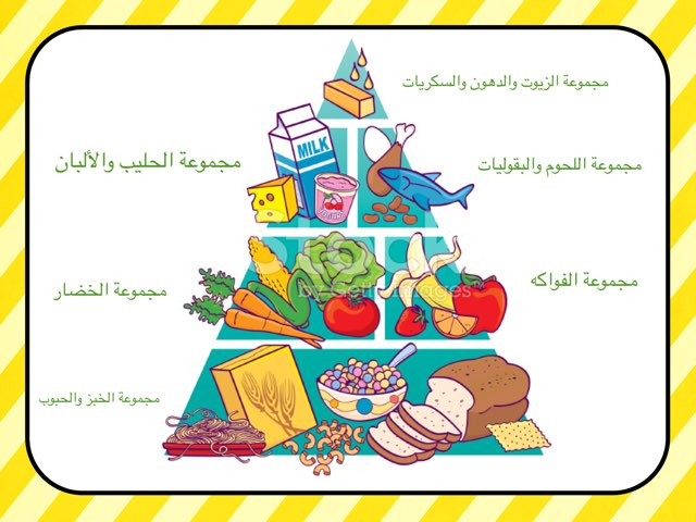 هرم الدليل الغذائي by Fatma Al-Ameer