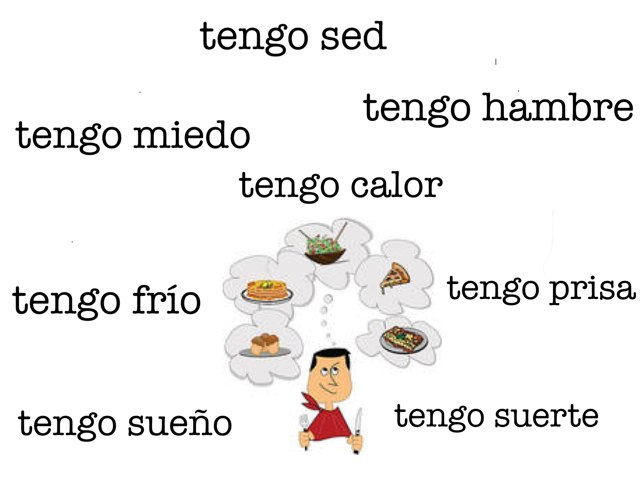 ¿Qué te pasa? (3-4) by Mariela Triana