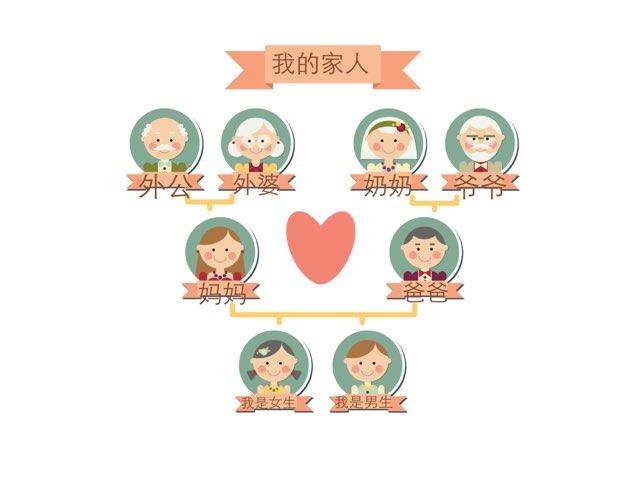 我的家人 by Peiru Chen