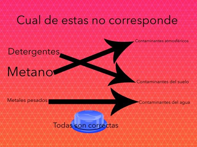 Biología  by Jaime romero