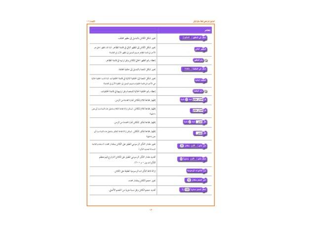 لعبة 46 by Noor Nasar