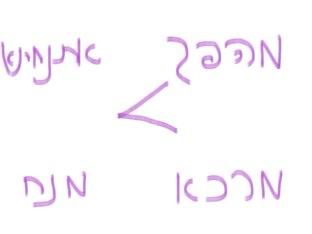 חזרה טעמי המקרא א עד ד by Moshe Rosenberg