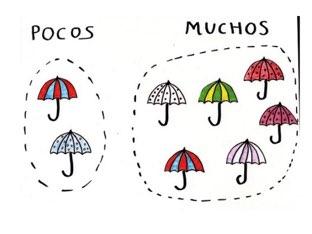 Conceptos Básicos Muchos-pocos by Quino Asensio